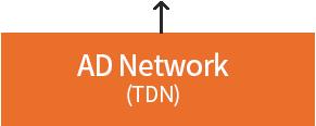 AD Network (TDN)