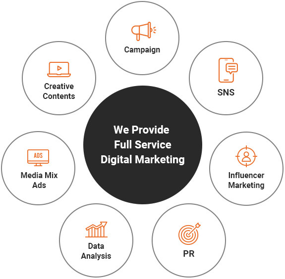 넥스트페이퍼 디지털 마케팅